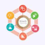 Growth Hacking : Booster La Croissance de son Business