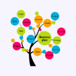 Création business Plan